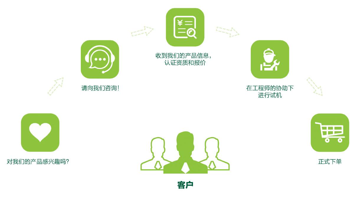 2020-10-20在上海开展会